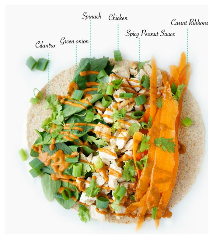 Spicy Chicken Peanut Wraps | Haute & Healthy Living